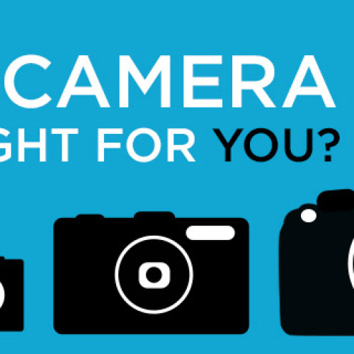 Choosing a new camera