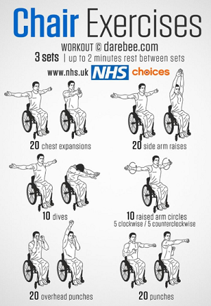 NHS wheelchair exercises