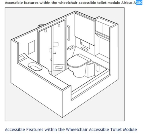 Airplane accessible toilet