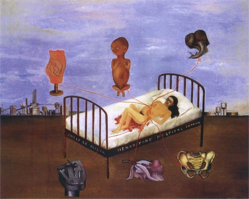 Frida Kahlo painting 1932